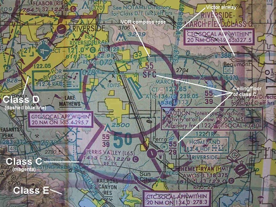 Los Angeles Sectional Chart International King Air